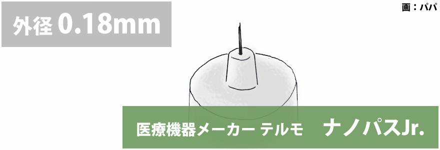 医療機器メーカー テルモ ナノパスJr.
